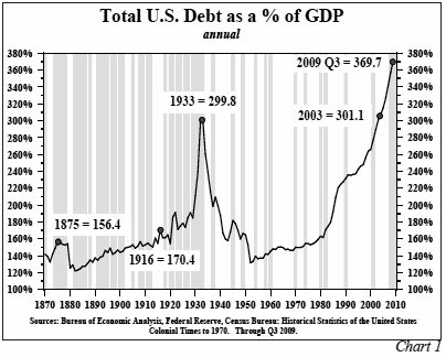 debt policy and value Many factors determine how much debt a firm takes on chief among them ought to be the effect of the debt on the value of the firm does borrowing create value.